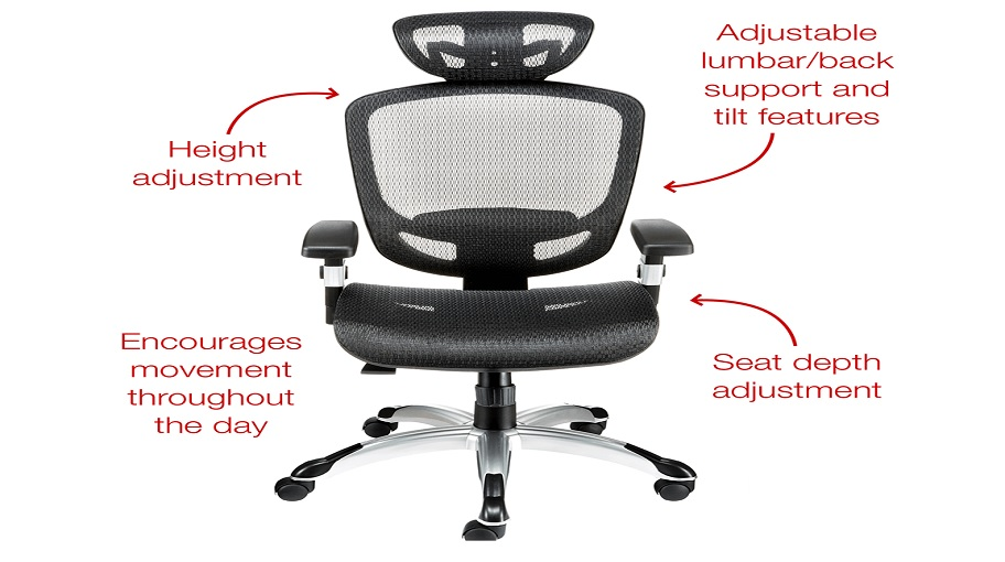 benefits of ergonomic chair